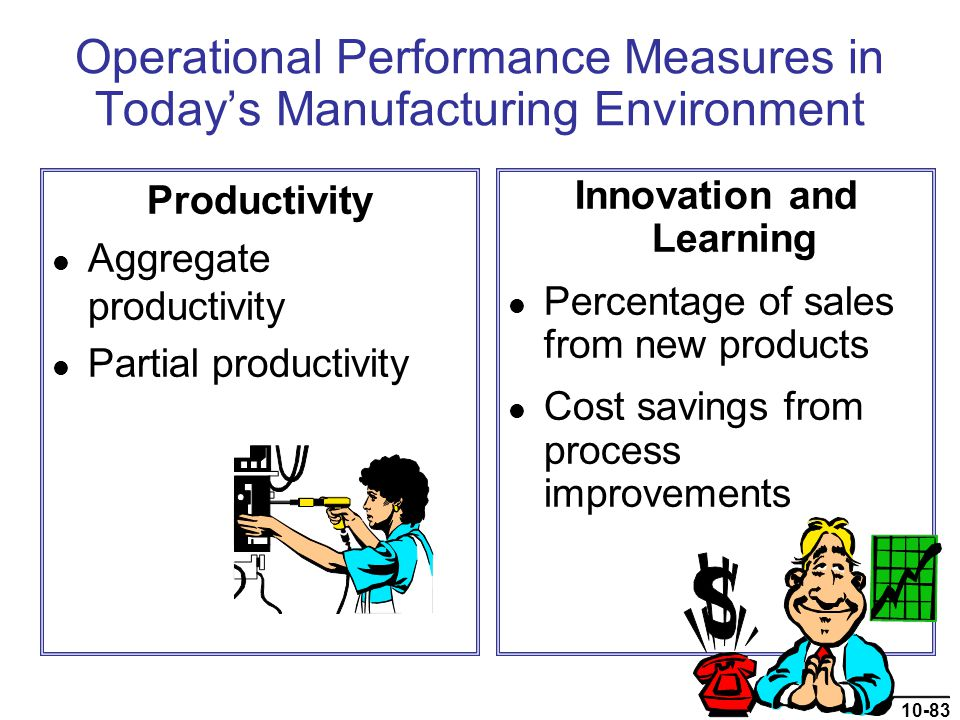 10-83 Productivity l Aggregate productivity l Partial productivity Innovation and Learning l Percentage of sales from new products l Cost savings from