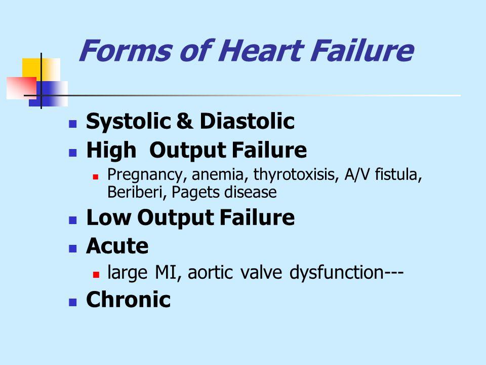 Forms of Heart Failure Systolic & Diastolic High Output Failure Pregnancy, anemia, thyrotoxisis, A/V fistula, Beriberi, Pagets disease Low Output Failure Acute large MI, aortic valve dysfunction--- Chronic