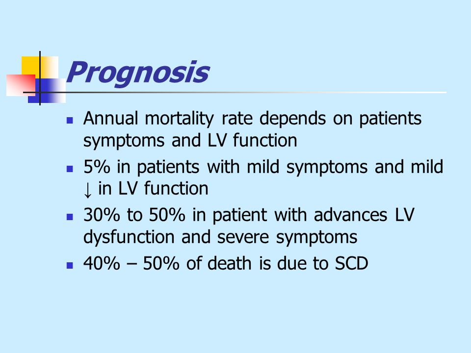 Prognosis Annual mortality rate depends on patients symptoms and LV function 5% in patients with mild symptoms and mild ↓ in LV function 30% to 50% in patient with advances LV dysfunction and severe symptoms 40% – 50% of death is due to SCD