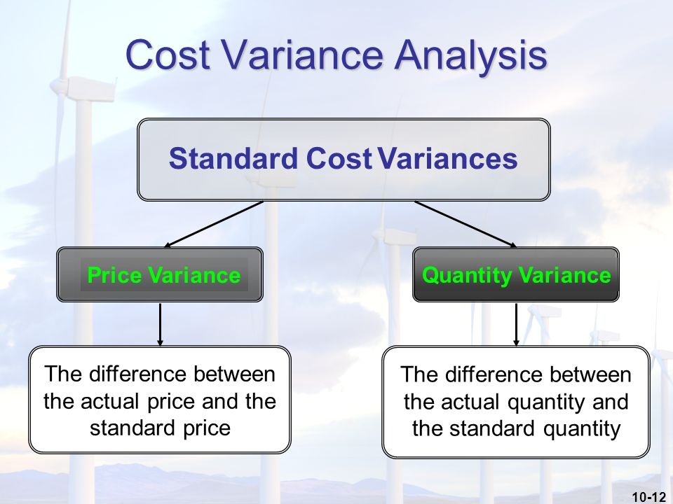 10-12 Standard Cost Variances Cost Variance Analysis Quantity Variance Price Variance The difference between the actual price and the standard price The difference between the actual quantity and the standard quantity
