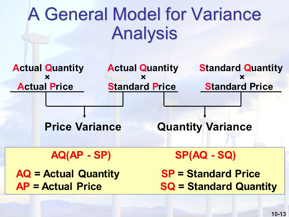 10-13 A General Model for Variance Analysis Actual Quantity Actual Quantity Standard Quantity × × × Actual Price Standard Price Standard Price Price VarianceQuantity Variance Materials price variance Materials quantity variance Labor rate variance Labor efficiency variance Variable overhead Variable overhead spending variance efficiency variance AQ(AP - SP) SP(AQ - SQ) AQ = Actual Quantity SP = Standard Price AP = Actual Price SQ = Standard Quantity