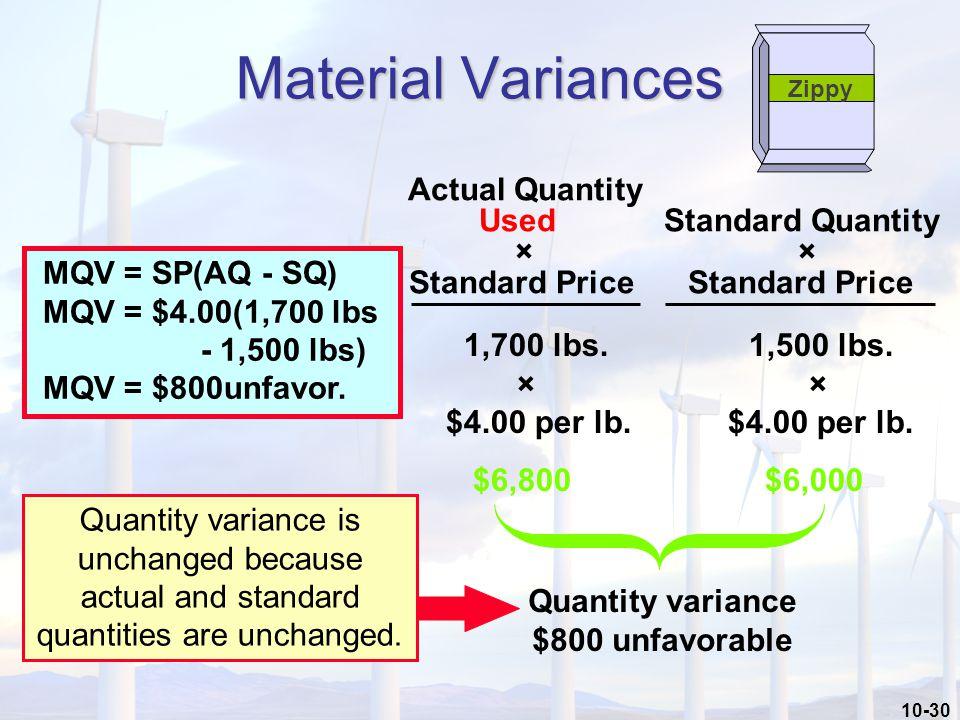 10-30 Actual Quantity Used Standard Quantity × × Standard Price Standard Price 1,700 lbs. 1,500 lbs. × × $4.00 per lb. $4.00 per lb. $6,800 $6,000 Qua