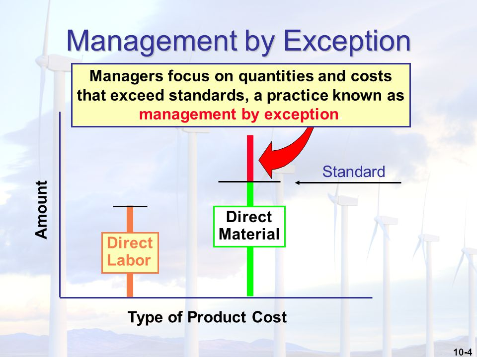 10-65 Use of Standard Costs for Product Costing