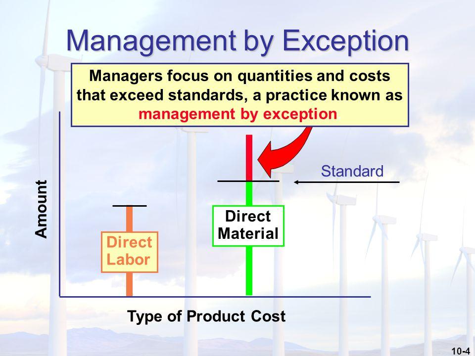 10-45 Statistical Control Chart 123456789 Variance Measurements Favorable Limit Unfavorable Limit Desired Value Warning signals for investigation