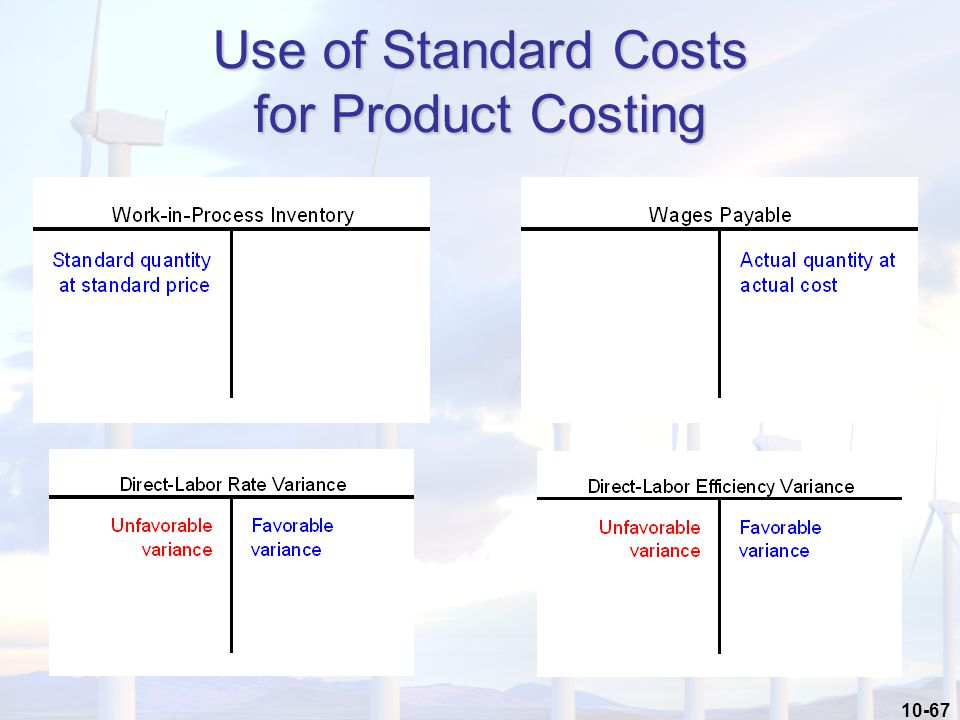 10-67 Use of Standard Costs for Product Costing