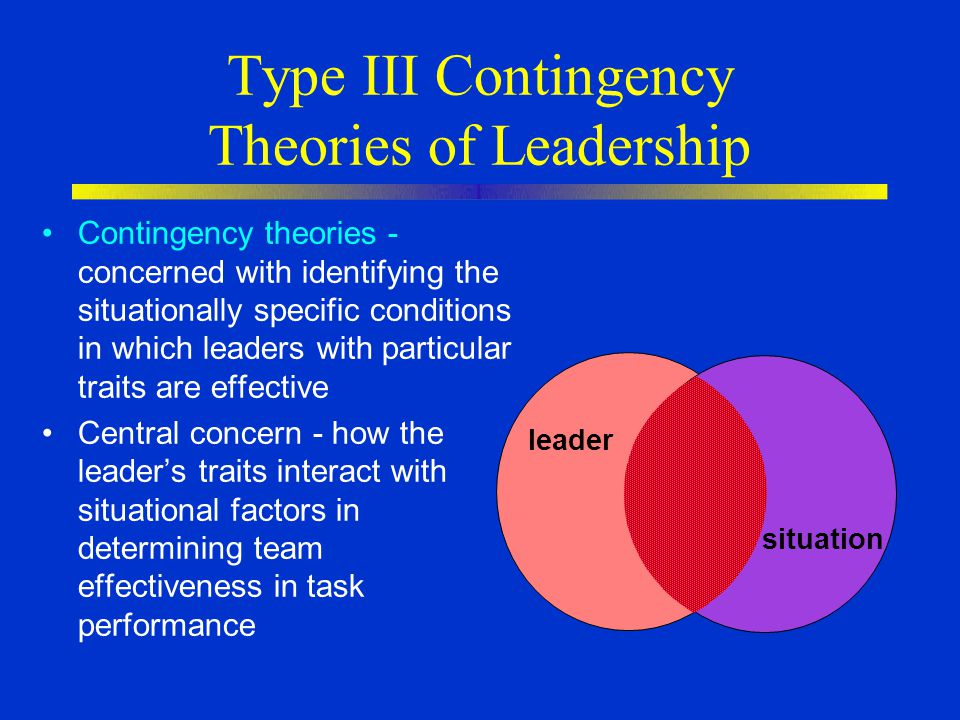 Type III Contingency Theories of Leadership Contingency theories - concerned with identifying the situationally specific conditions in which leaders with particular traits are effective Central concern - how the leader's traits interact with situational factors in determining team effectiveness in task performance leader situation