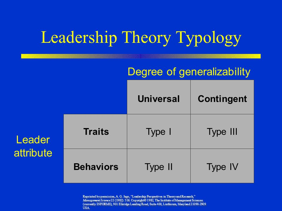 Leadership Theory Typology Universal Traits Contingent Type IType III BehaviorsType IIType IV Degree of generalizability Leader attribute Reprinted by permission, A.