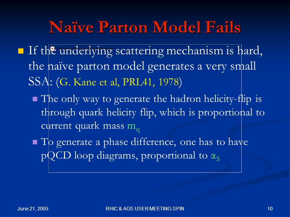 June 21, 2005 10RHIC & AGS USER MEETING-SPIN Naïve Parton Model Fails If the underlying scattering mechanism is hard, the naïve parton model generates a very small SSA: ( G.