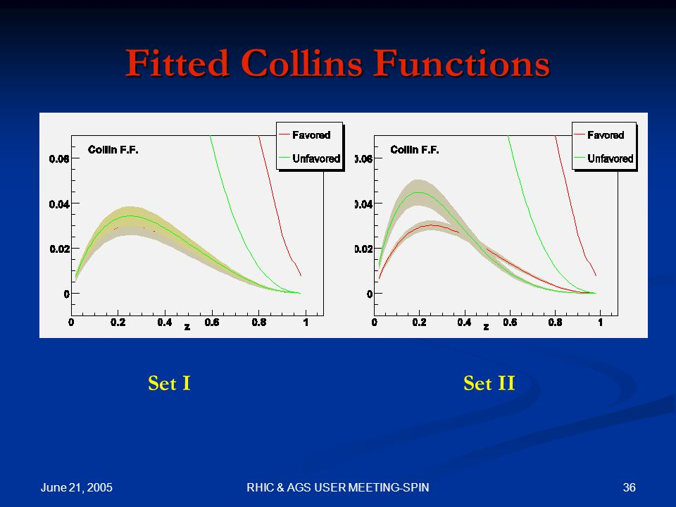 June 21, 2005 36RHIC & AGS USER MEETING-SPIN Fitted Collins Functions Set ISet II