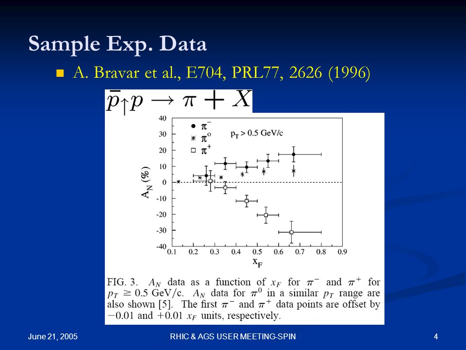 June 21, 2005 15RHIC & AGS USER MEETING-SPIN SSA In Semi-inclusive Deep Inelastic Scattering (TMDs)