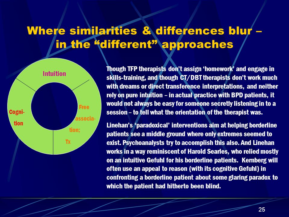 24 Some differences & similarities in dynamic vs cognitive therapy Therapists of all schools draw attention to a pattern of thought in BPD patients characterized by adopting extreme positions – referred to by Beck & Freeman as dichotomous thinking and by Kernberg as all-or-none thinking, where self & others are (often alternatingly) pictured as all good of all bad. The phenomenon of transference is not much discussed as such – in behavioral or cognitive/ behavioral circles, yet the BPD patient's reactions to the therapist will play an important role in cognitive therapy – and may be problematical for therapists who are not used to dealing with strong, unprovoked emotional responses from their patients [Beck&Freeman p193].