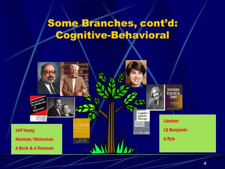 3 Some Branches of the Various Trees: (1) Psychodynamic Kernberg Akhtar Gunderson M Balint Searles Kohut Fonagy