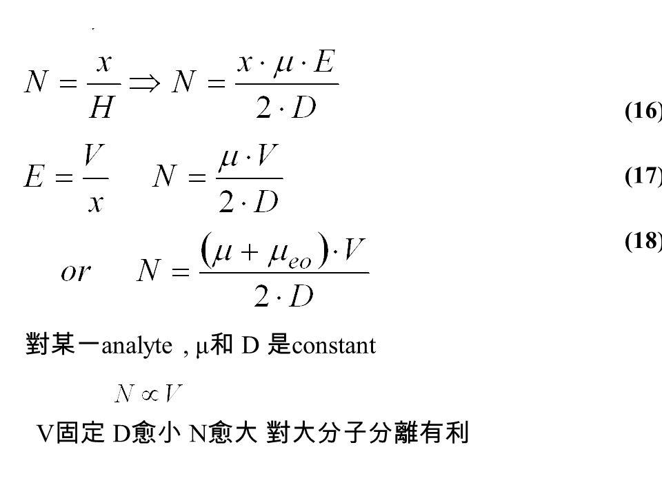(16) (17) (18) 對某一 analyte, μ 和 D 是 constant V 固定 D 愈小 N 愈大 對大分子分離有利