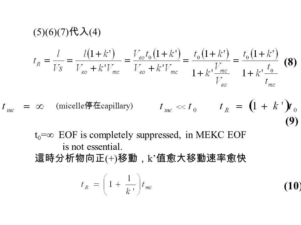 (5)(6)(7) 代入 (4) (micelle 停在 capillary) << t 0 =∞ EOF is completely suppressed, in MEKC EOF is not essential.