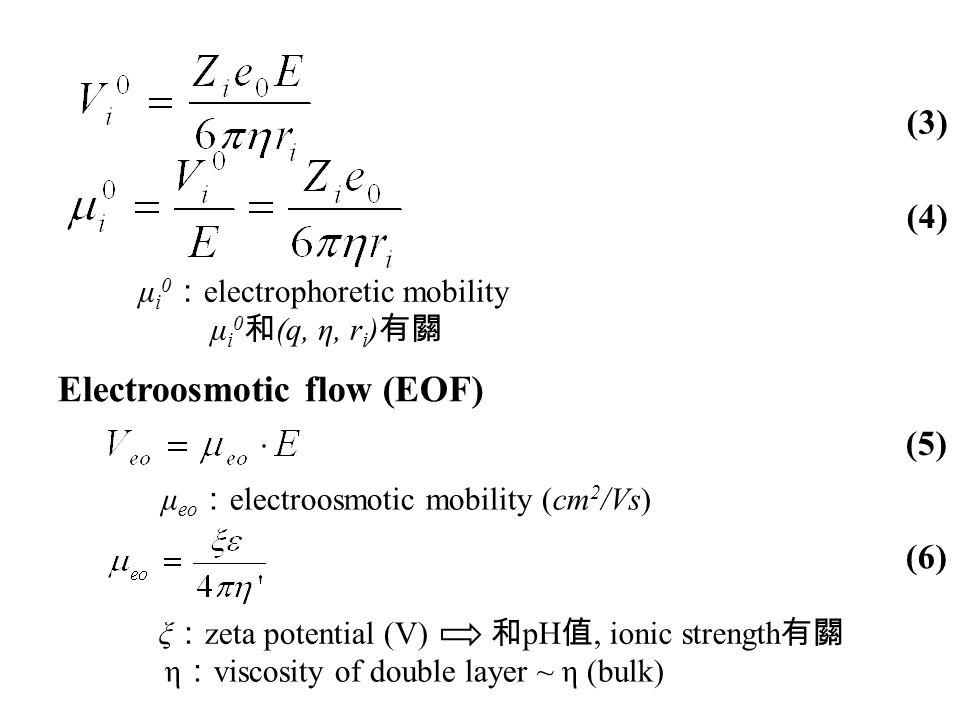 μ i 0 : electrophoretic mobility μ i 0 和 (q, η, r i ) 有關 Electroosmotic flow (EOF) (3) (4) μ eo : electroosmotic mobility (cm 2 /Vs) (5) (6) ξ : zeta potential (V) 和 pH 值, ionic strength 有關 η : viscosity of double layer ~ η (bulk)