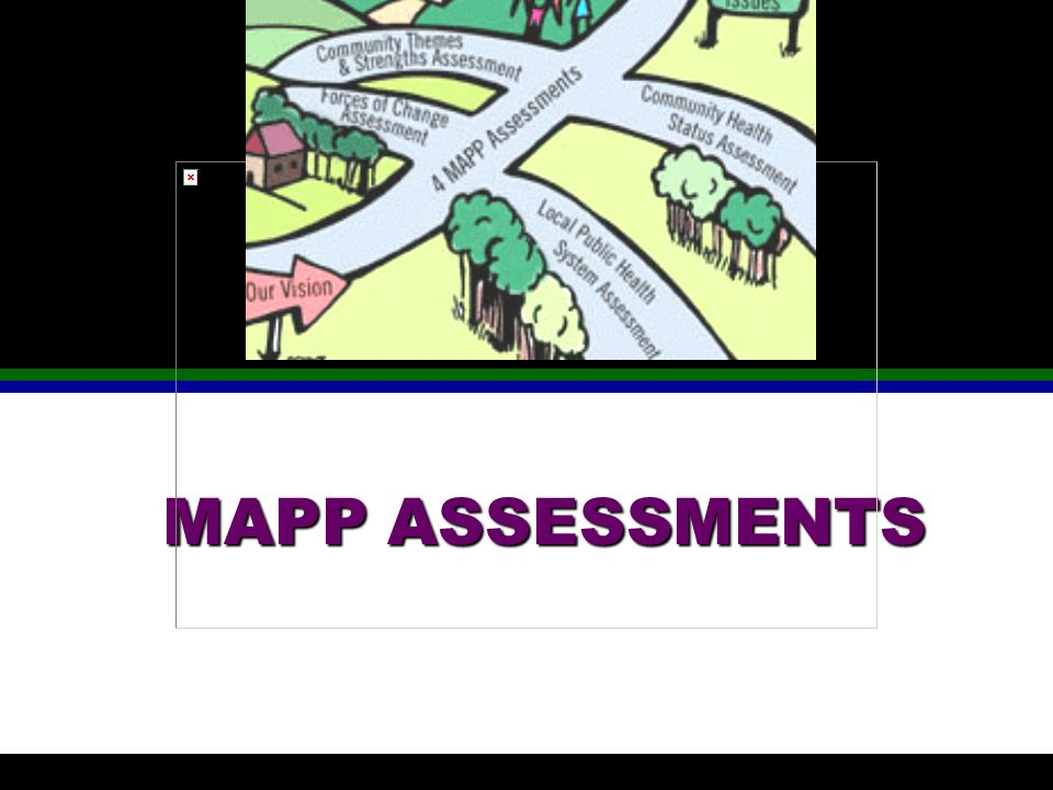 MAPP ASSESSMENTS