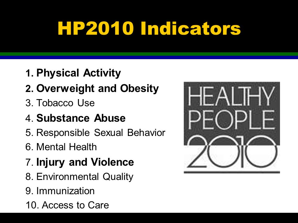 HP2010 Indicators 1. Physical Activity 2. Overweight and Obesity 3.