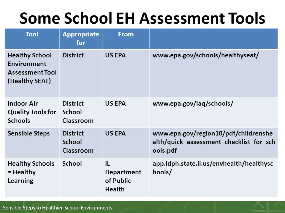 Sensible Steps to Healthier School Environments Some School EH Assessment Tools ToolAppropriate for From Healthy School Environment Assessment Tool (Healthy SEAT) DistrictUS EPAwww.epa.gov/schools/healthyseat/ Indoor Air Quality Tools for Schools District School Classroom US EPAwww.epa.gov/iaq/schools/ Sensible StepsDistrict School Classroom US EPAwww.epa.gov/region10/pdf/childrenshe alth/quick_assessment_checklist_for_sch ools.pdf Healthy Schools = Healthy Learning SchoolIL Department of Public Health app.idph.state.il.us/envhealth/healthysc hools/
