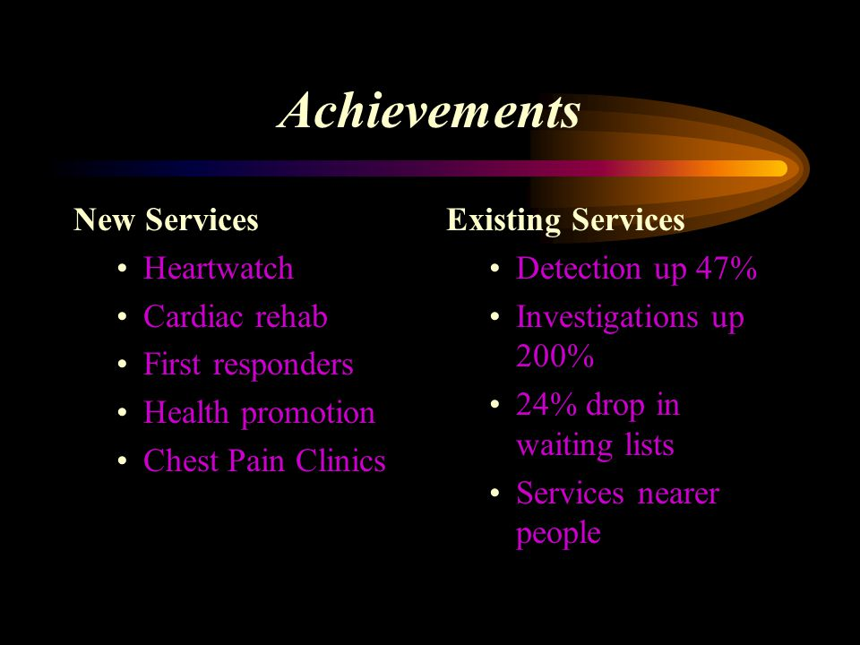 Achievements New Services Heartwatch Cardiac rehab First responders Health promotion Chest Pain Clinics Existing Services Detection up 47% Investigations up 200% 24% drop in waiting lists Services nearer people
