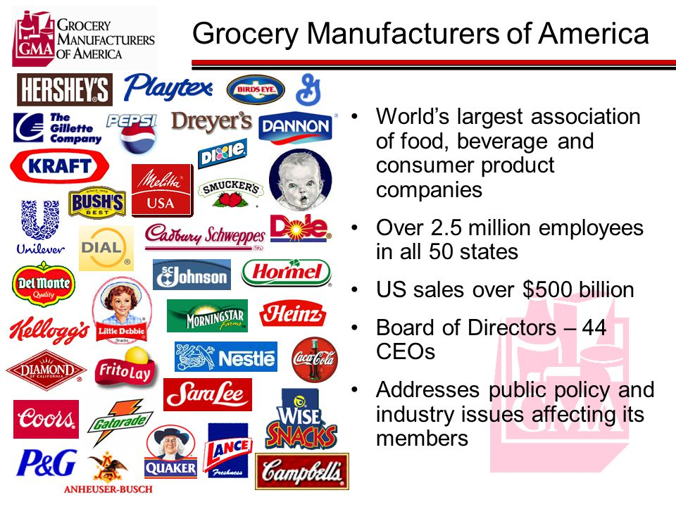 World's largest association of food, beverage and consumer product companies Over 2.5 million employees in all 50 states US sales over $500 billion Board of Directors – 44 CEOs Addresses public policy and industry issues affecting its members Grocery Manufacturers of America