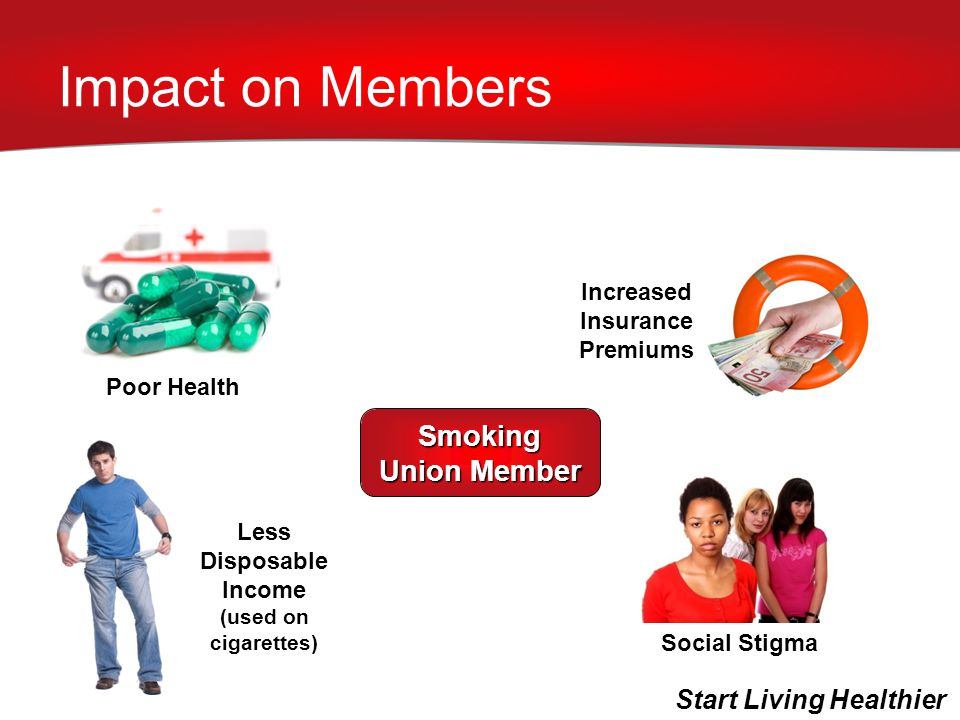 Impact on Members Start Living Healthier Smoking Union Member Poor Health Increased Insurance Premiums Social Stigma Less Disposable Income (used on cigarettes)