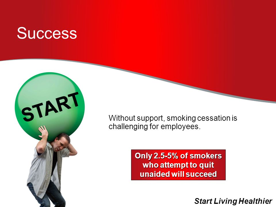 Success Only 2.5-5% of smokers who attempt to quit unaided will succeed Without support, smoking cessation is challenging for employees.