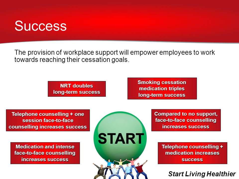 Success Medication and intense face-to-face counselling increases success The provision of workplace support will empower employees to work towards reaching their cessation goals.