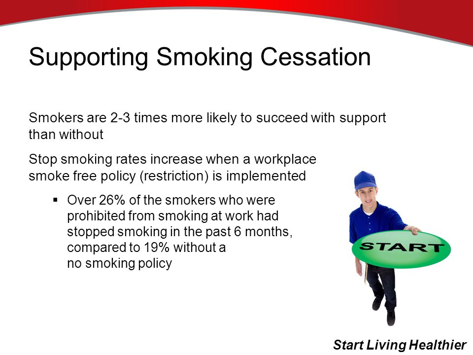 Supporting Smoking Cessation Smokers are 2-3 times more likely to succeed with support than without Stop smoking rates increase when a workplace smoke free policy (restriction) is implemented  Over 26% of the smokers who were prohibited from smoking at work had stopped smoking in the past 6 months, compared to 19% without a no smoking policy Start Living Healthier