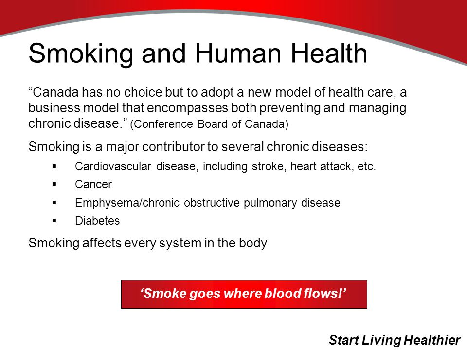 Smoking and Human Health Canada has no choice but to adopt a new model of health care, a business model that encompasses both preventing and managing chronic disease. (Conference Board of Canada) Smoking is a major contributor to several chronic diseases:  Cardiovascular disease, including stroke, heart attack, etc.