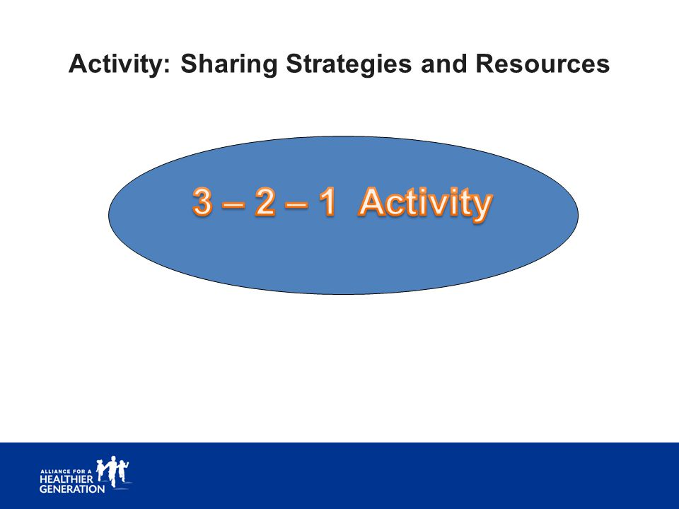 Activity: Sharing Strategies and Resources