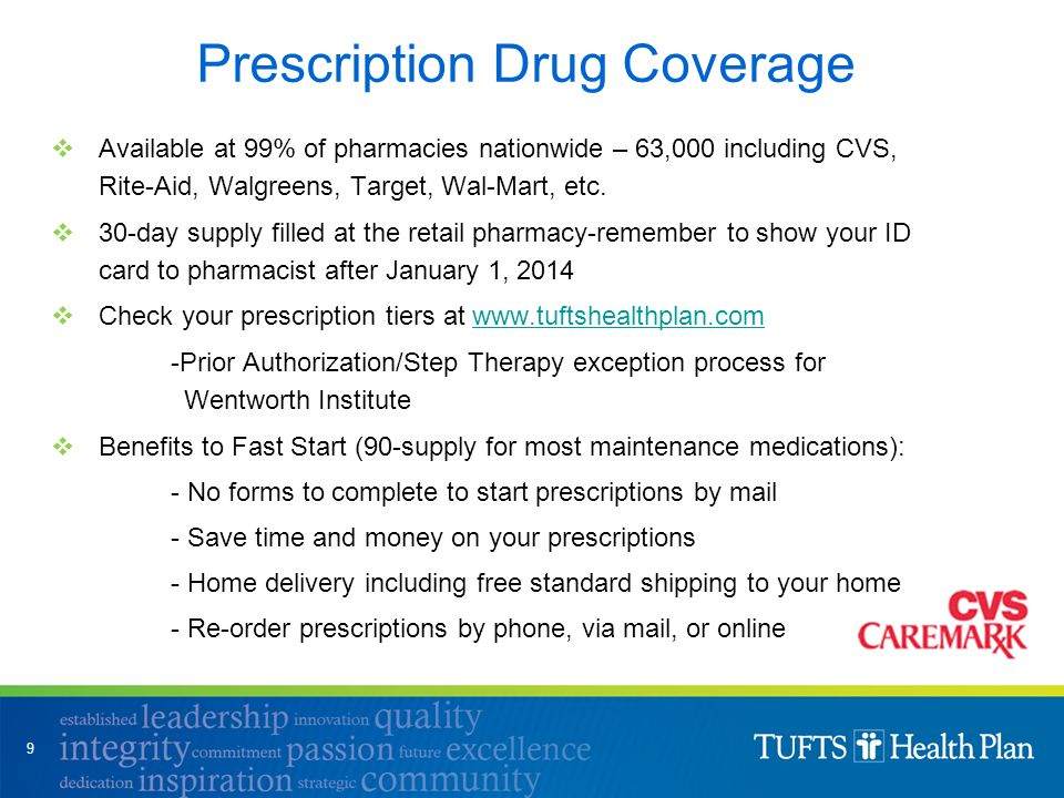 Prescription Drug Coverage  Available at 99% of pharmacies nationwide – 63,000 including CVS, Rite-Aid, Walgreens, Target, Wal-Mart, etc.