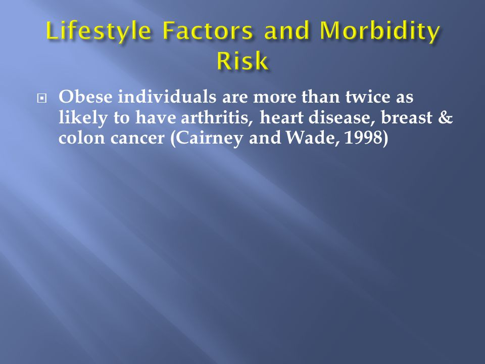  Obese individuals are more than twice as likely to have arthritis, heart disease, breast & colon cancer (Cairney and Wade, 1998)