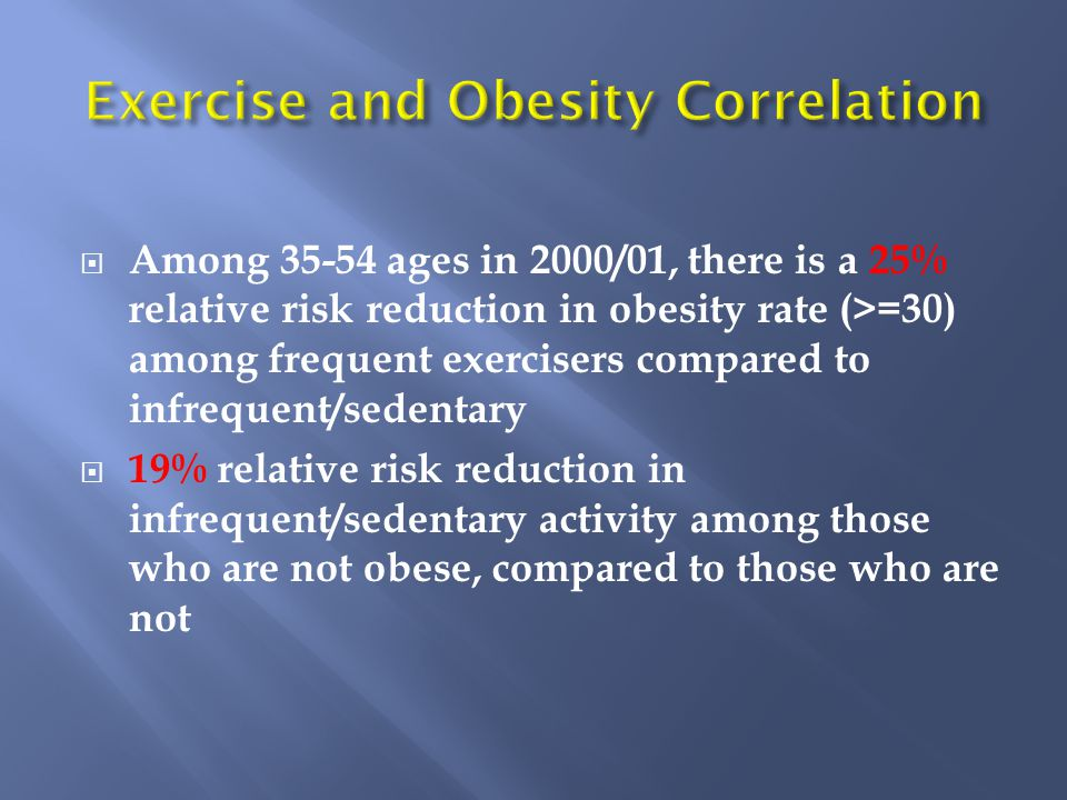  Among 35-54 ages in 2000/01, there is a 25% relative risk reduction in obesity rate (>=30) among frequent exercisers compared to infrequent/sedentary  19% relative risk reduction in infrequent/sedentary activity among those who are not obese, compared to those who are not