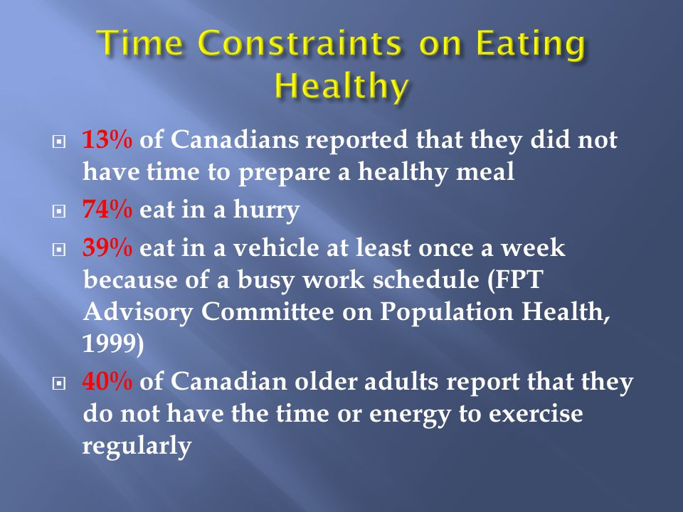  13% of Canadians reported that they did not have time to prepare a healthy meal  74% eat in a hurry  39% eat in a vehicle at least once a week because of a busy work schedule (FPT Advisory Committee on Population Health, 1999)  40% of Canadian older adults report that they do not have the time or energy to exercise regularly