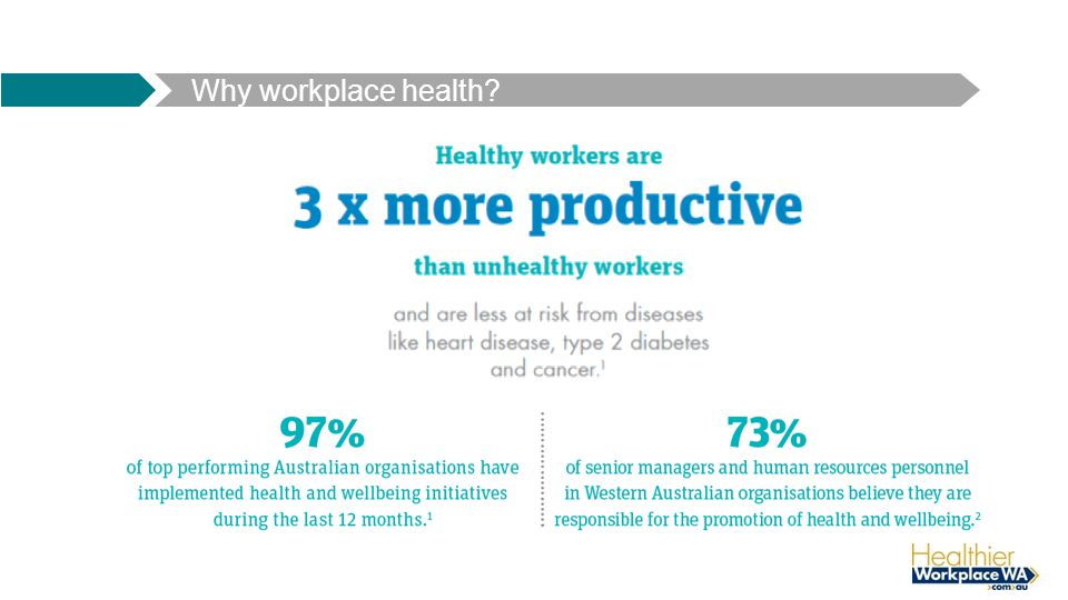 Why workplace health?