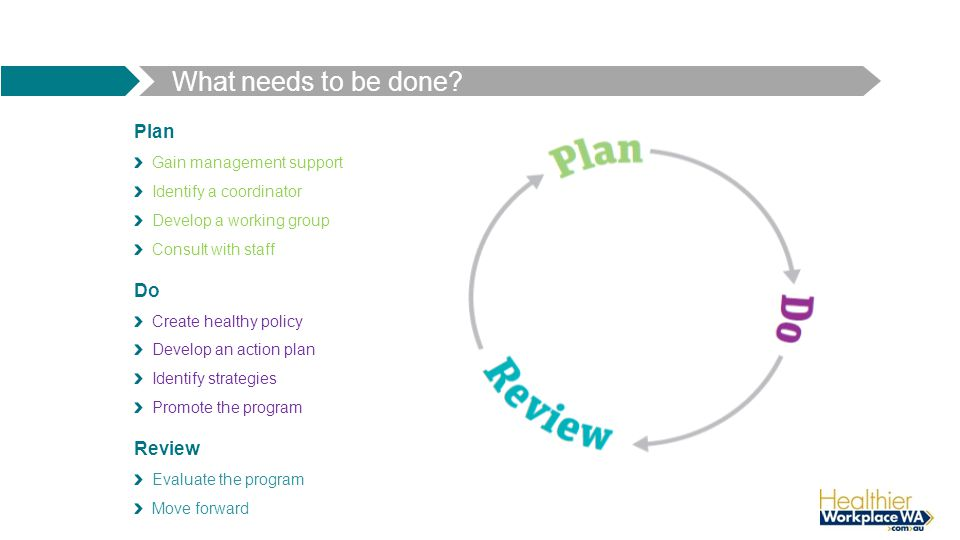 What needs to be done? Plan Gain management support Identify a coordinator Develop a working group Consult with staff Do Create healthy policy Develop