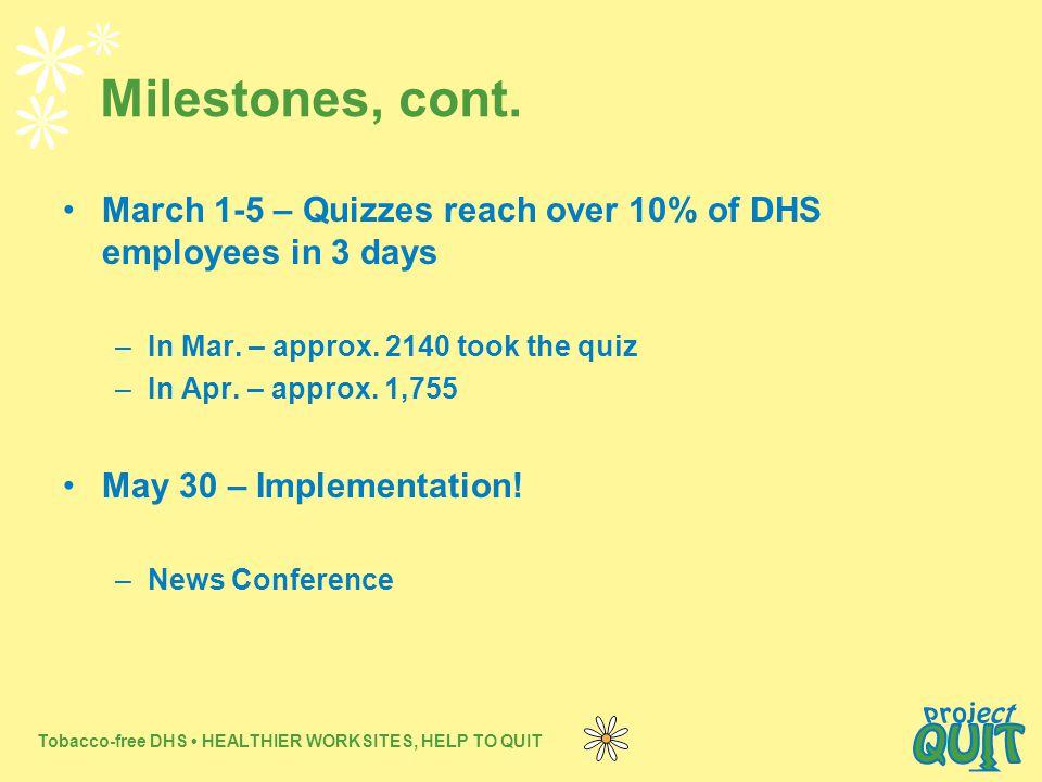 Tobacco-free DHS HEALTHIER WORKSITES, HELP TO QUIT Milestones, cont.