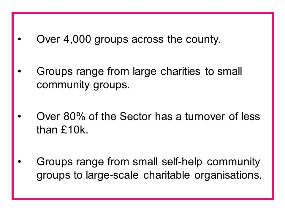 Over 4,000 groups across the county.Groups range from large charities to small community groups.