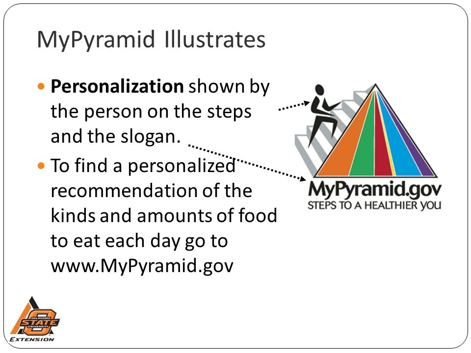 MyPyramid Illustrates Gradual Improvement encouraged by the slogan Steps to a Healthier You. Suggests that individuals can benefit from taking small steps to improve their diet and lifestyle each day.