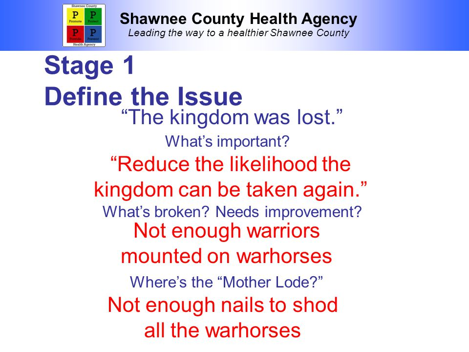 Shawnee County Health Agency Leading the way to a healthier Shawnee County Stage 1 Define the Issue The kingdom was lost. Reduce the likelihood the kingdom can be taken again. What's important.
