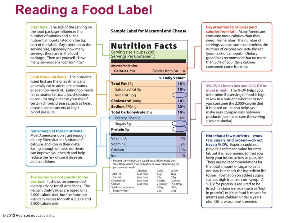 © 2013 Pearson Education, Inc. Reading a Food Label