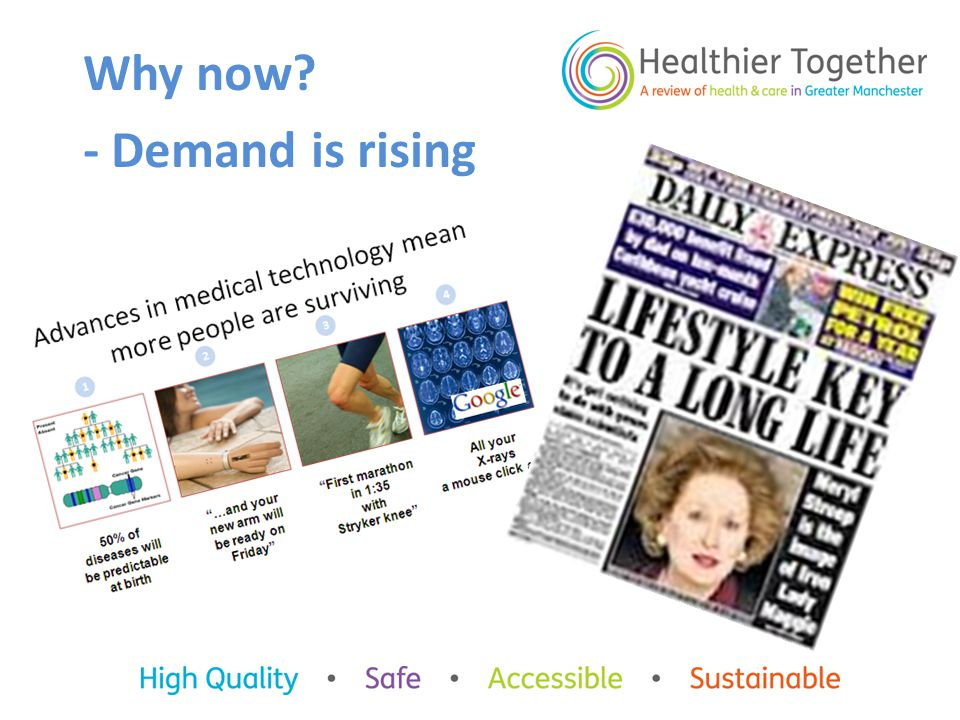 Why now? - Demand is rising