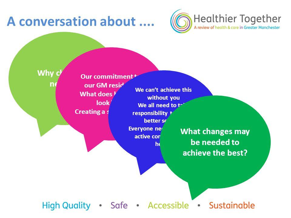 A conversation about....