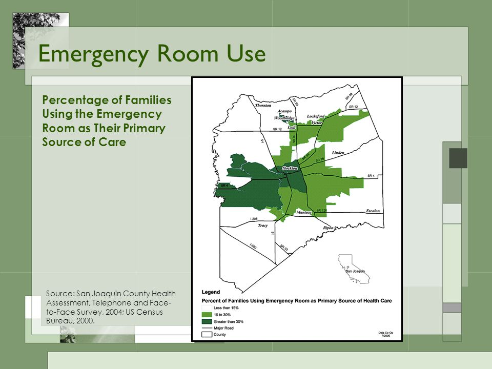 Emergency Room Use Percentage of Families Using the Emergency Room as Their Primary Source of Care Source: San Joaquin County Health Assessment, Telephone and Face- to-Face Survey, 2004; US Census Bureau, 2000.