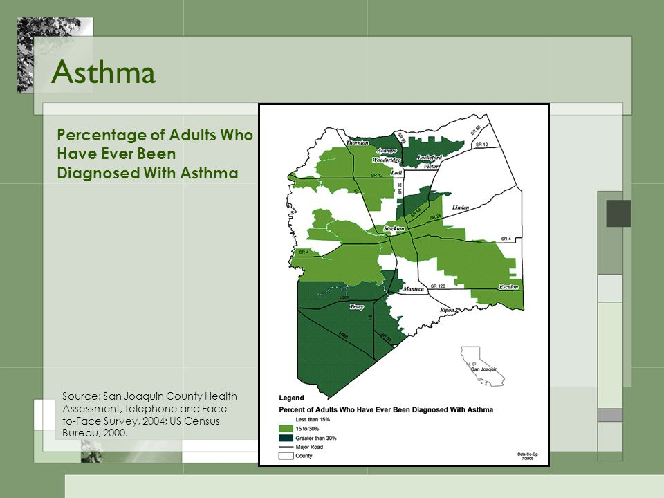 Asthma Percentage of Adults Who Have Ever Been Diagnosed With Asthma Source: San Joaquin County Health Assessment, Telephone and Face- to-Face Survey, 2004; US Census Bureau, 2000.