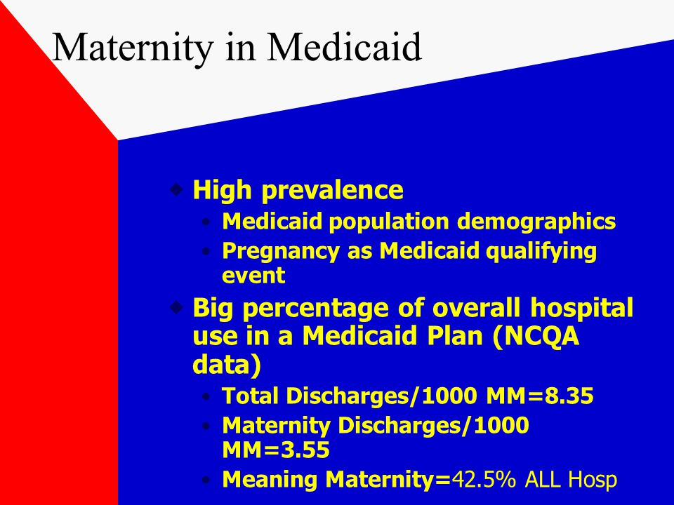 Maternity in Medicaid  High prevalence Medicaid population demographics Pregnancy as Medicaid qualifying event  Big percentage of overall hospital use in a Medicaid Plan (NCQA data) Total Discharges/1000 MM=8.35 Maternity Discharges/1000 MM=3.55 Meaning Maternity=42.5% ALL Hosp