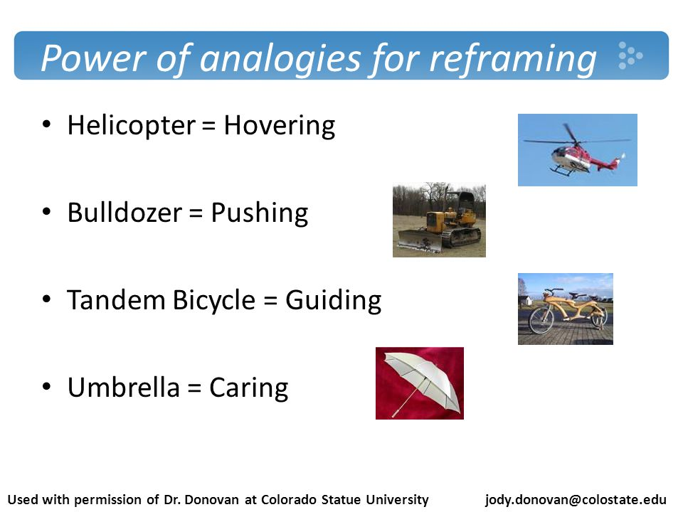 Power of analogies for reframing Helicopter = Hovering Bulldozer = Pushing Tandem Bicycle = Guiding Umbrella = Caring Used with permission of Dr. Dono