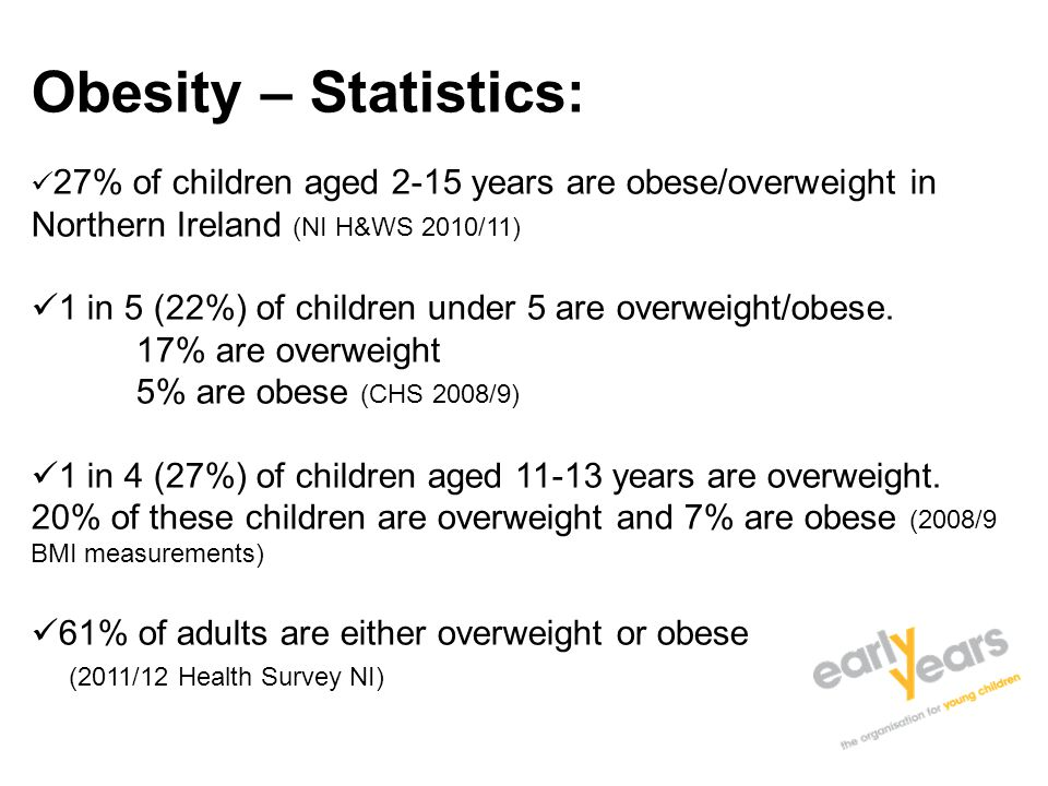 Obesity – Statistics: 27% of children aged 2-15 years are obese/overweight in Northern Ireland (NI H&WS 2010/11) 1 in 5 (22%) of children under 5 are overweight/obese.