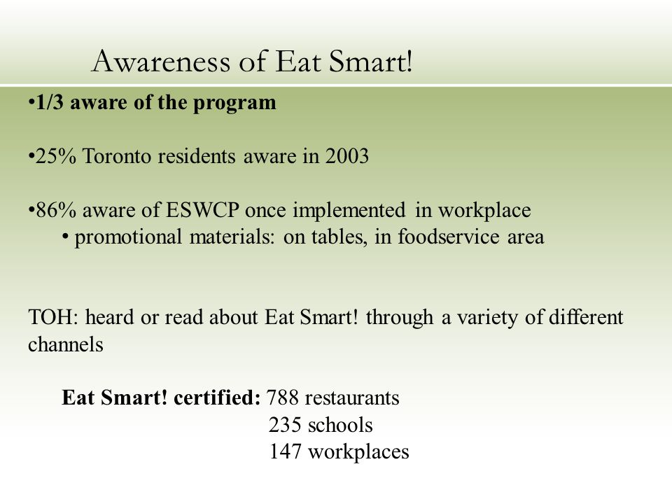 Awareness of Eat Smart.