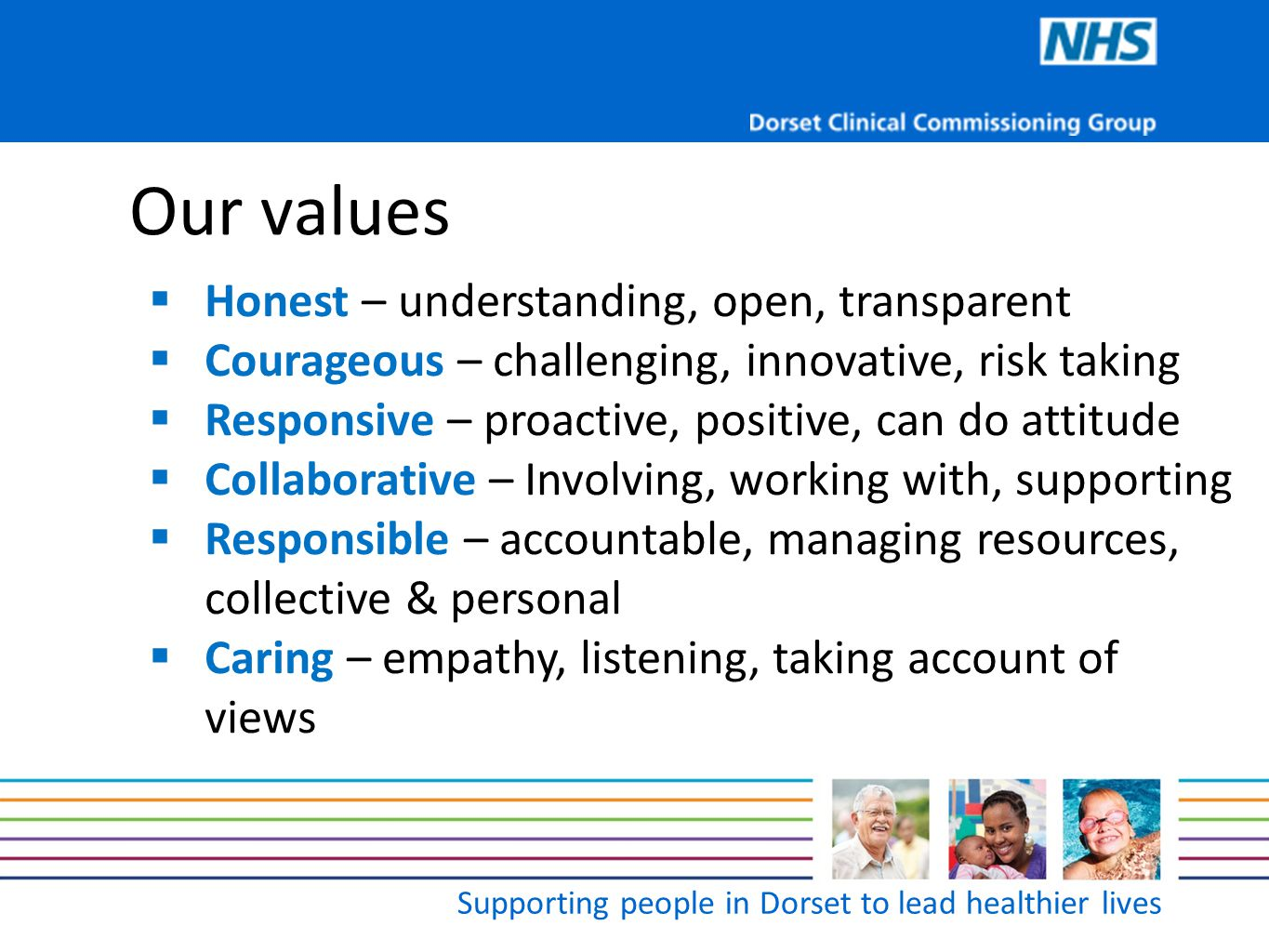 Supporting people in Dorset to lead healthier lives Work to do  Developing the 5 year health strategy  Building on relationships  Embedding mission and values – visible  Developing the governing body  Preparing to take on full role in April 2013